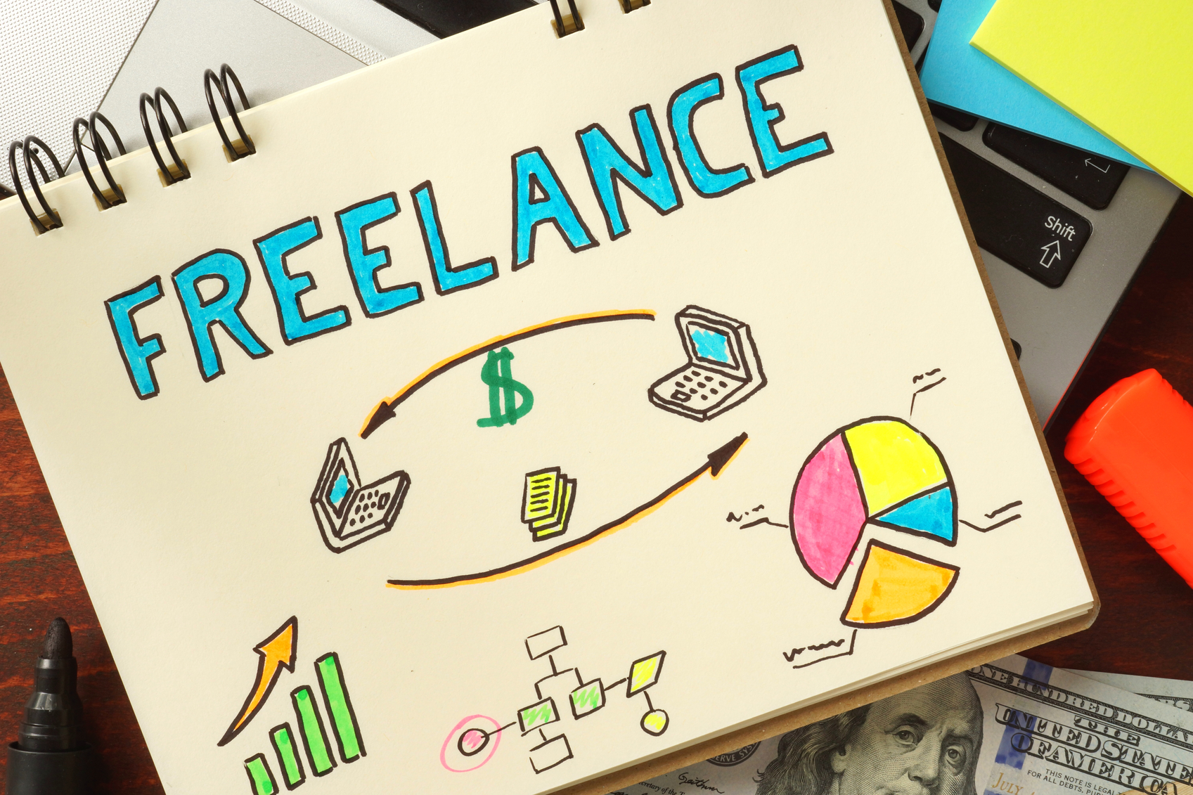 Is Freelancing Legal in the UAE